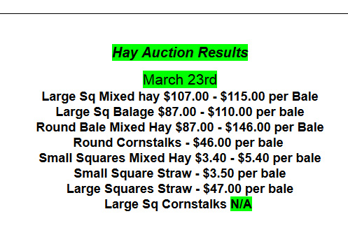 Mar23HayPrices
